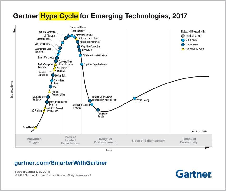 Tecnologías emergentes industria 4.0